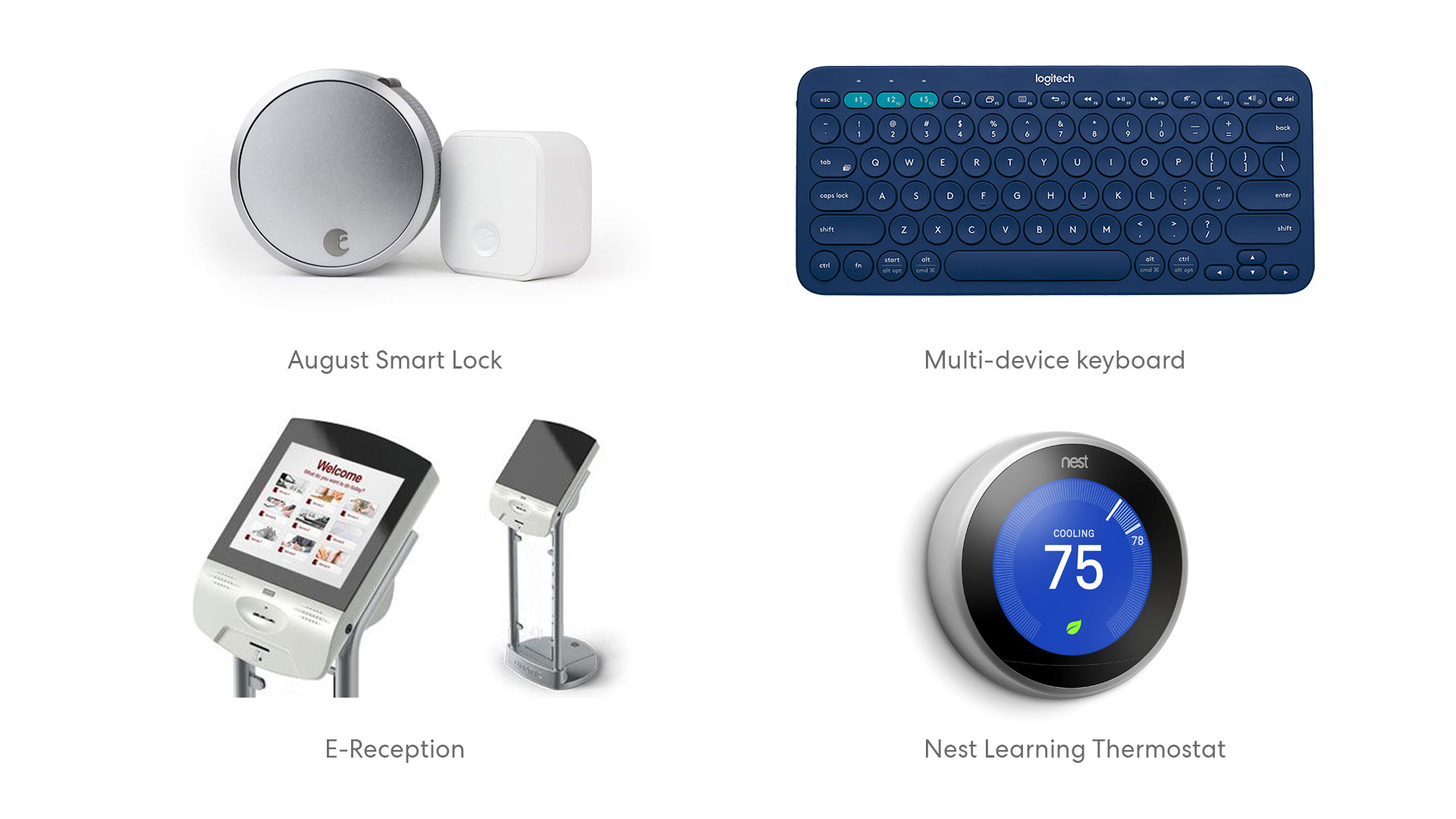 devices 2020