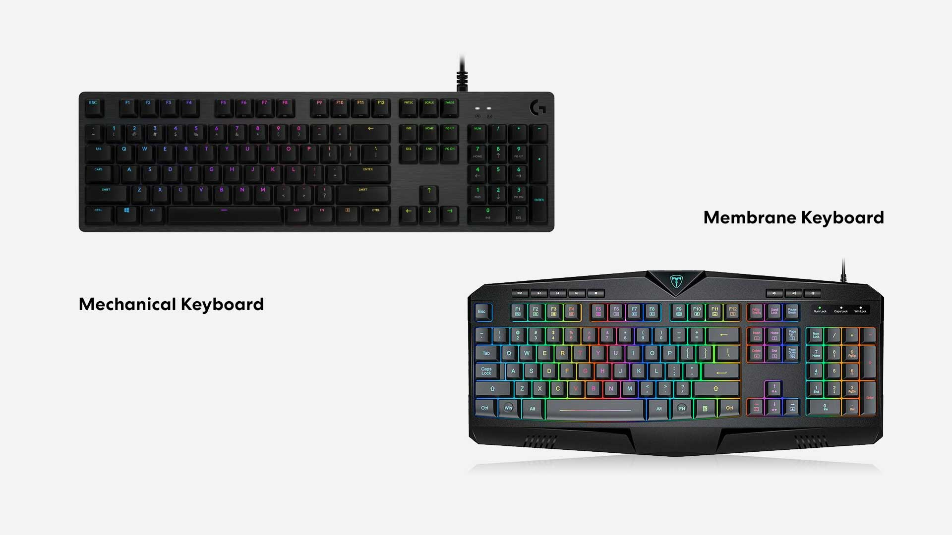 image relates to compare keyboard