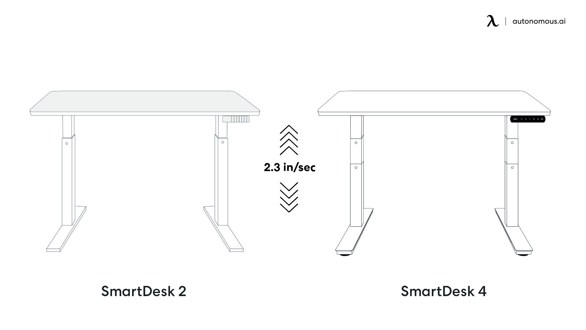 SmartDesk 4 vs SmartDesk 2 Lifting speed