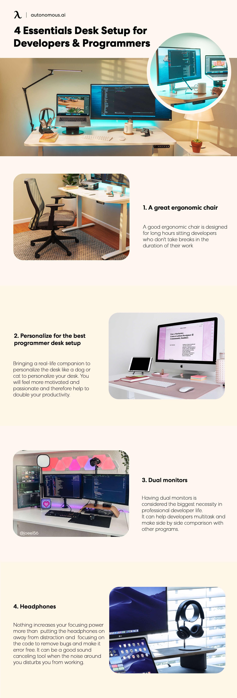 Desk Setup for Developers & Programmers