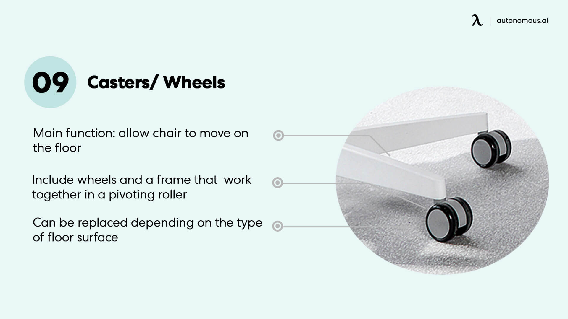 Chair wheels casters