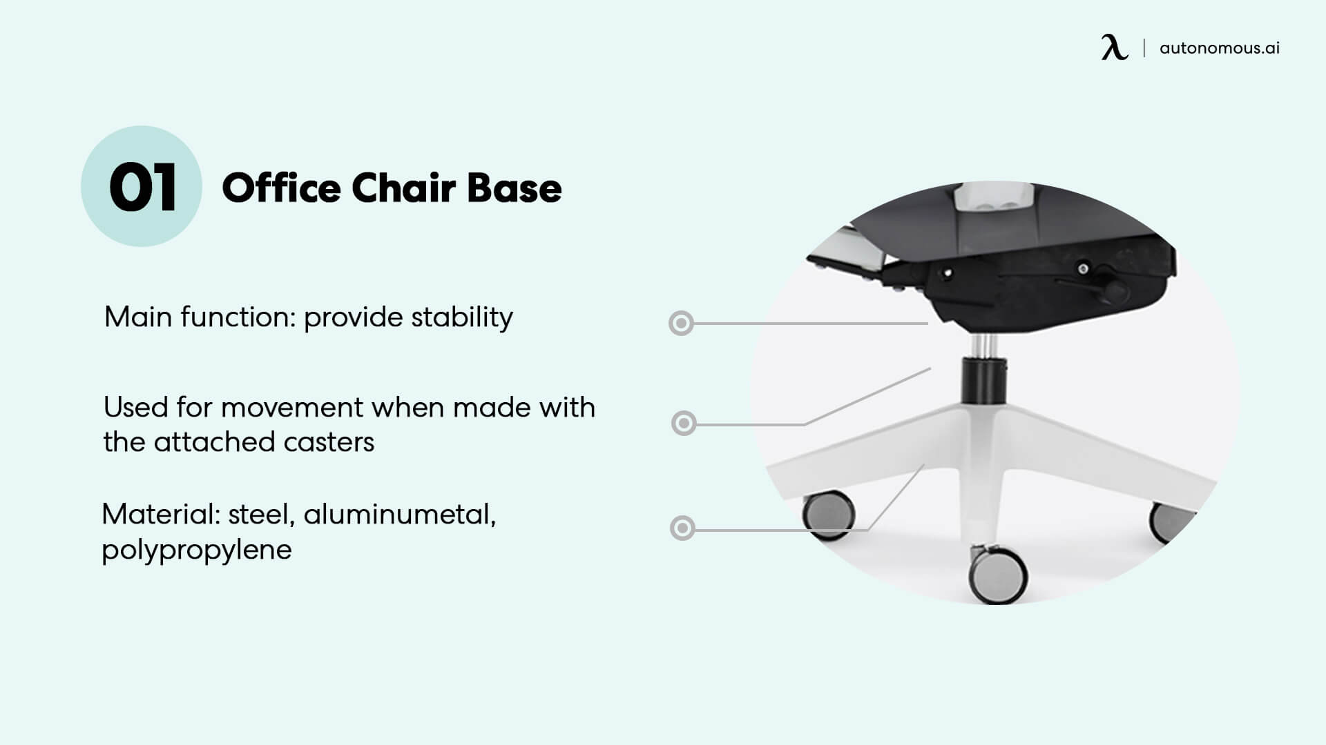9 Executive Office Chair Parts Name A Complete Guide