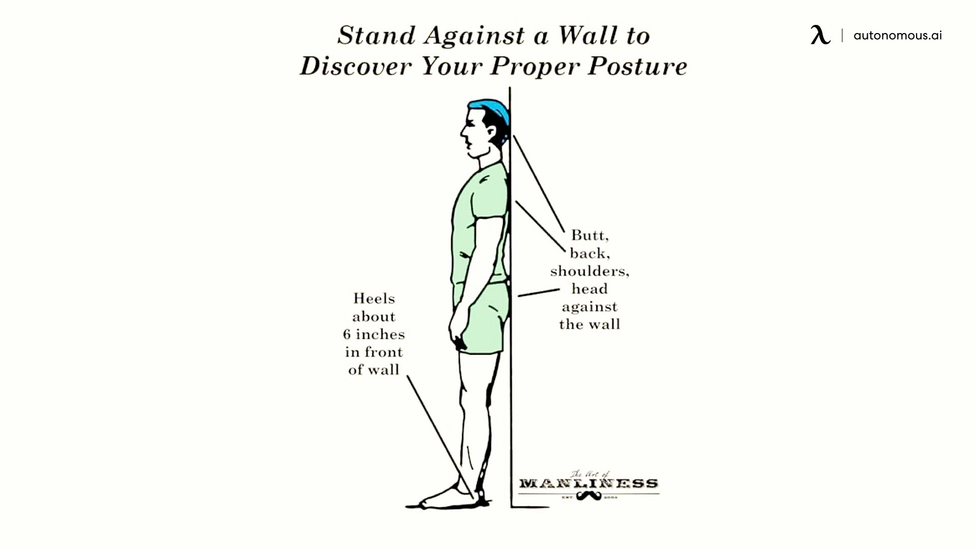 How To Test Your Posture in 30 Seconds