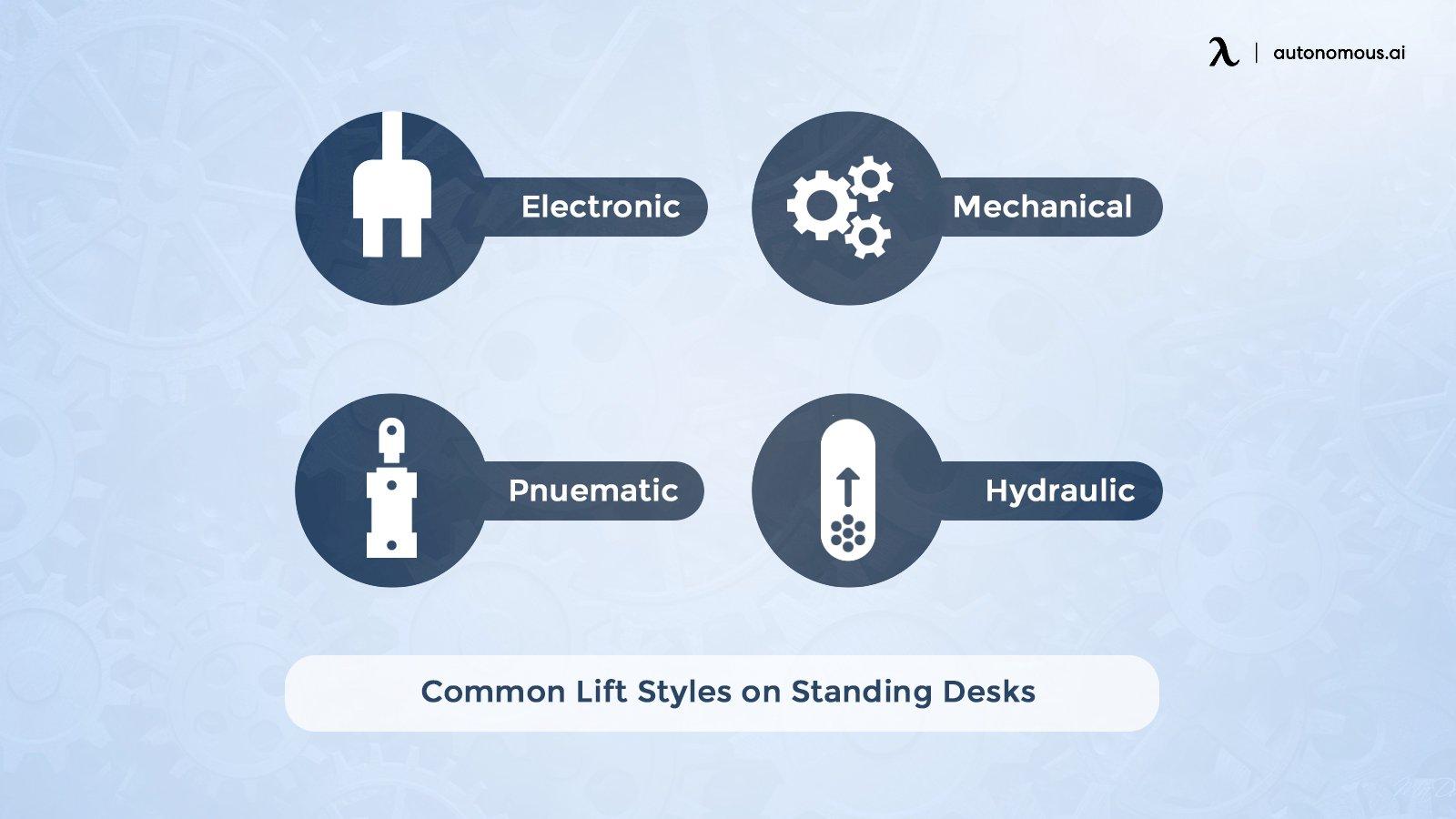 Lift styles on standing desks