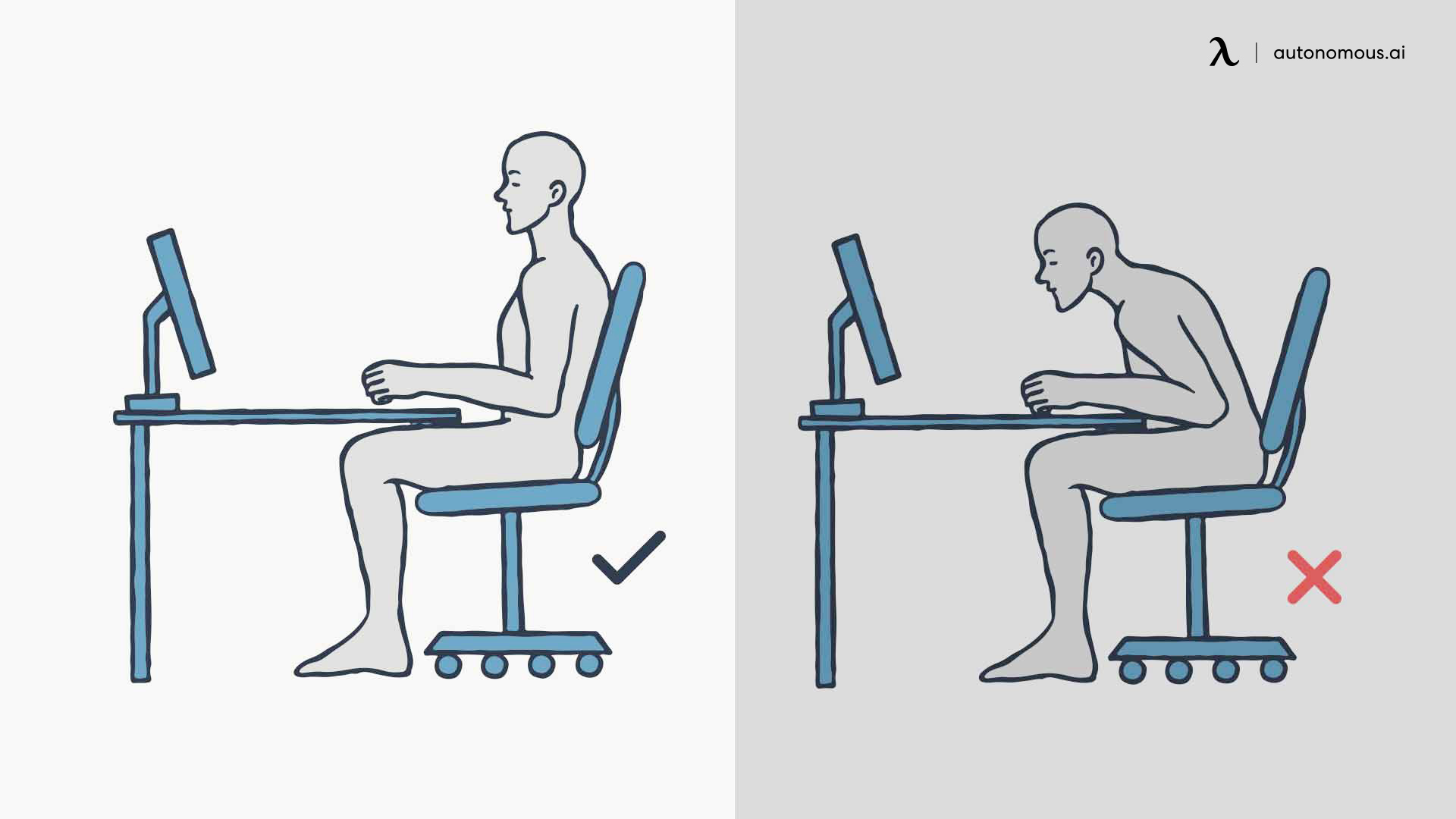 Effects of Poor Standing or Seating Position