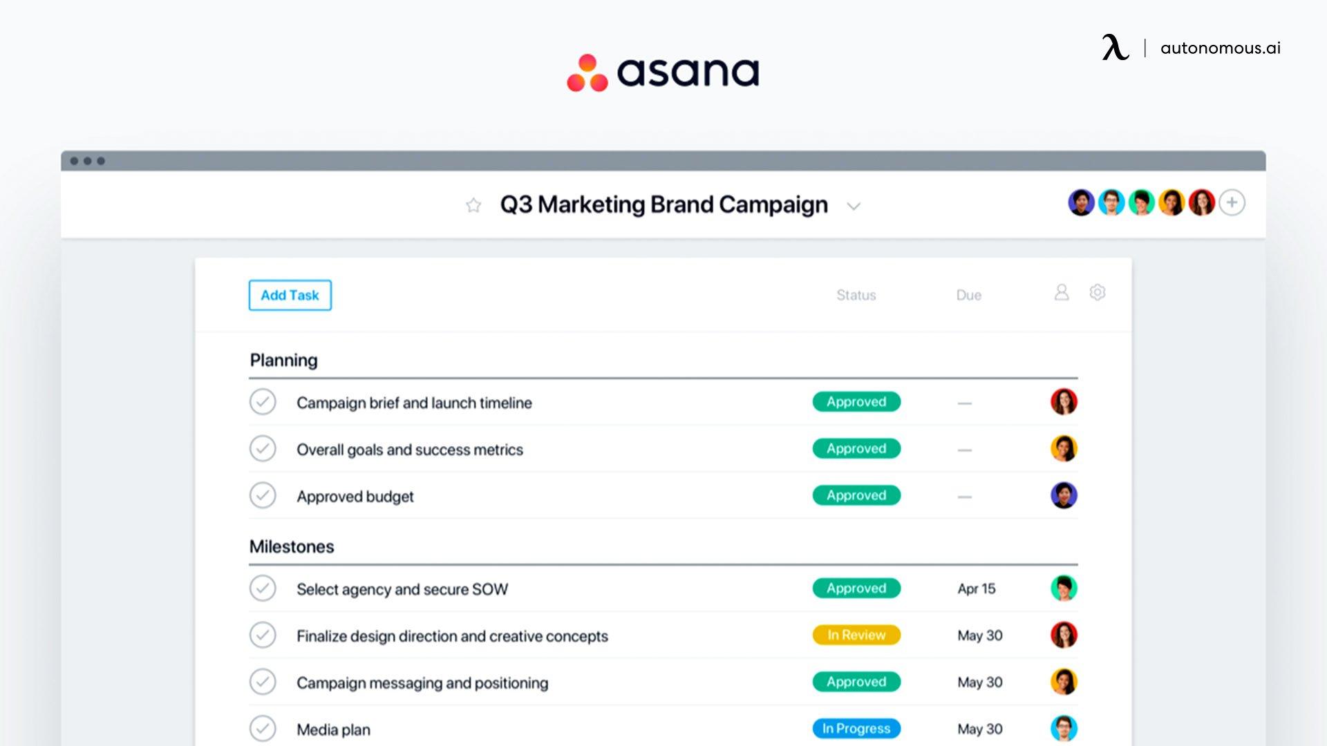 Make Use of Asana