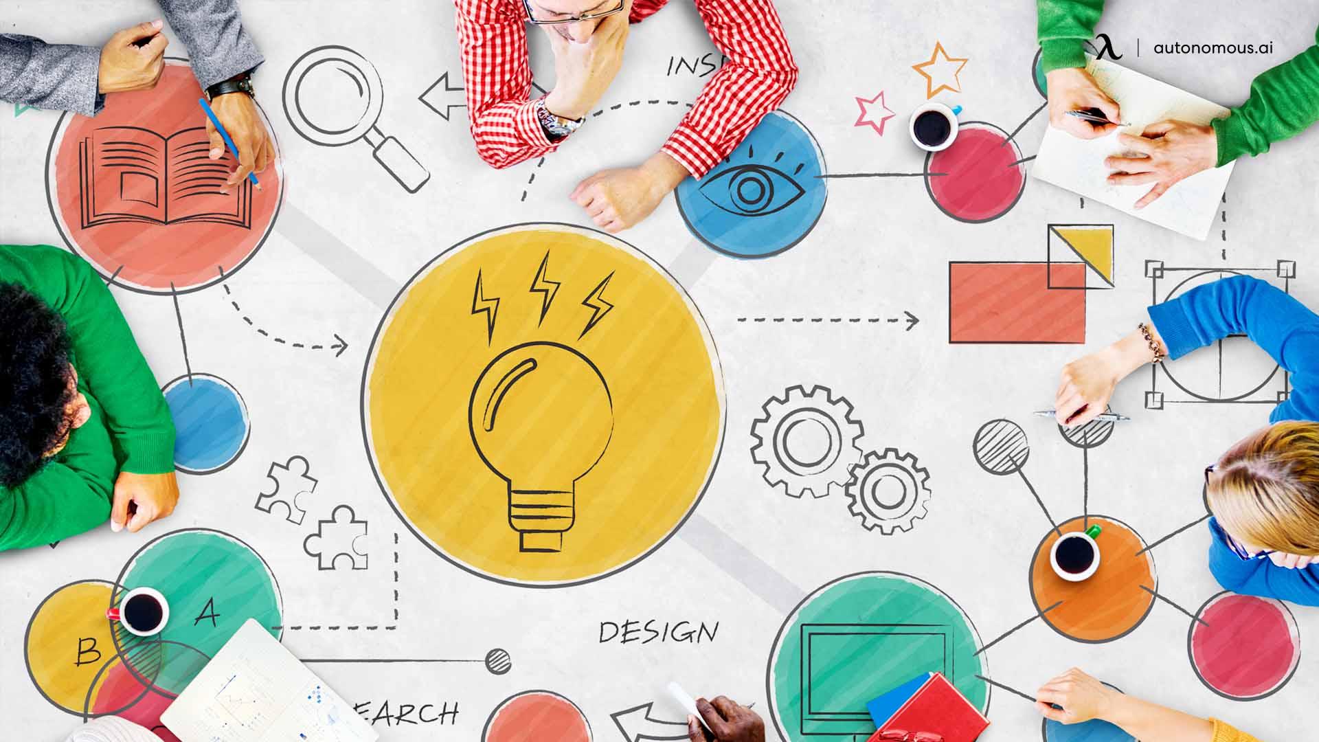 What is Online Brainstorming