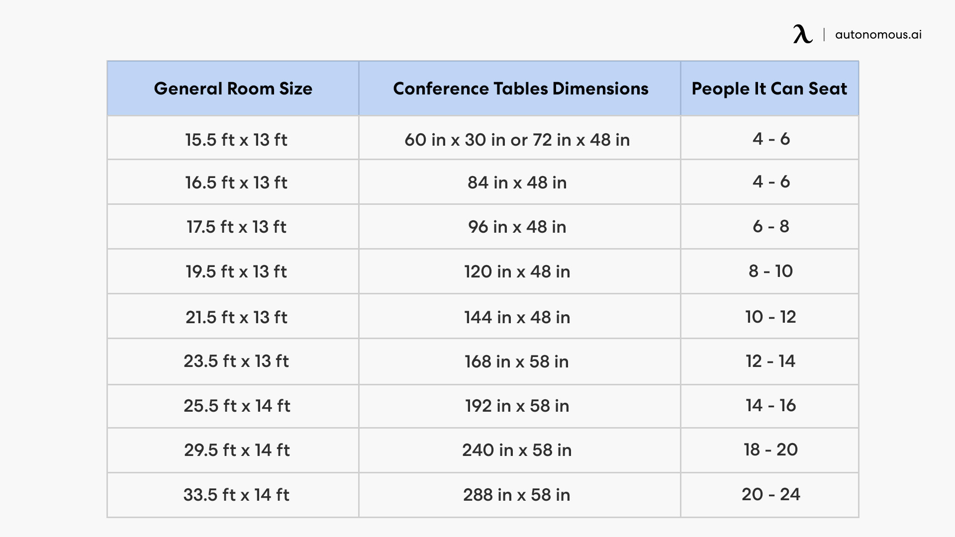 conference tables dimensions