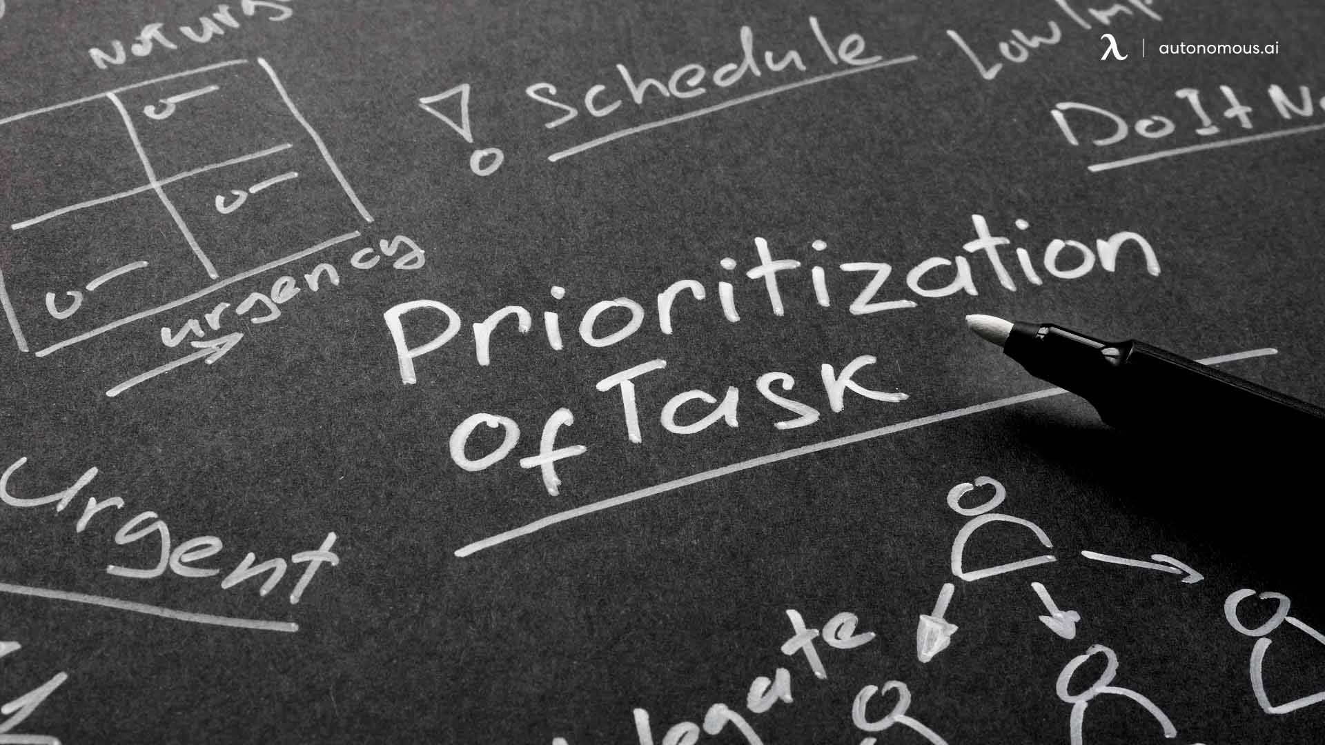 Prioritize work based on urgency