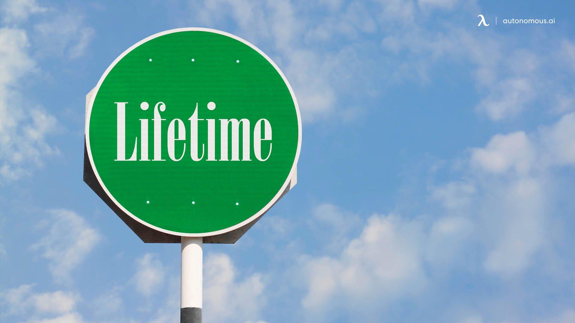 Extends Lifespan
