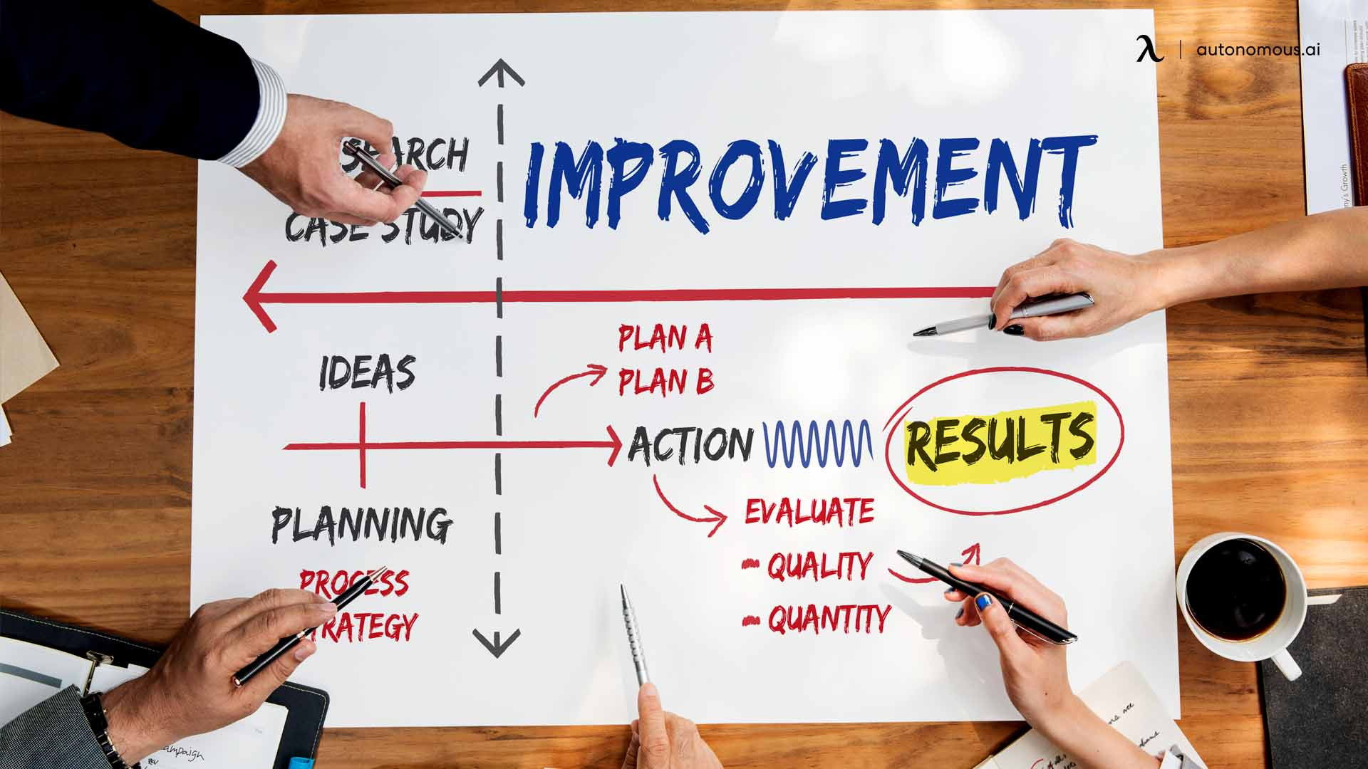What Is an Employee Engagement Action Plan?