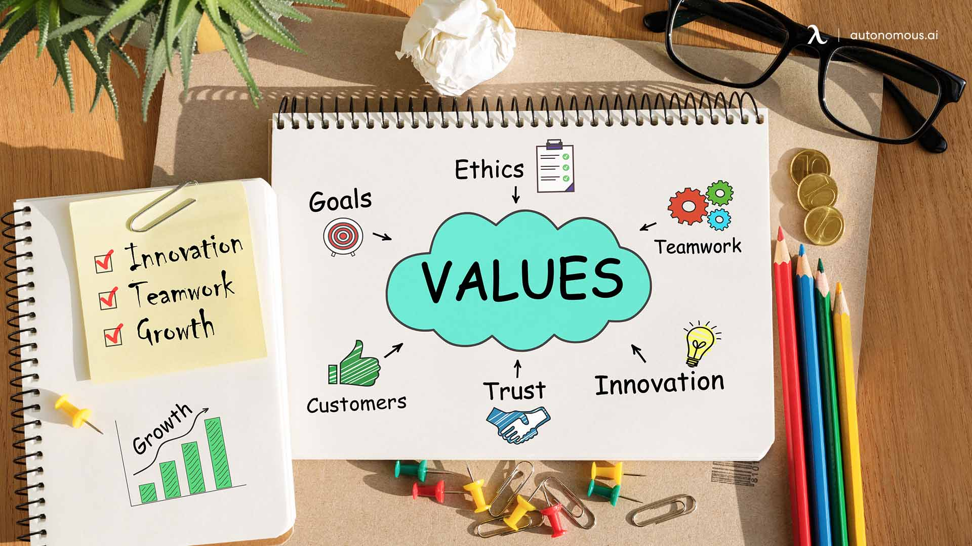 Embedding values in processes