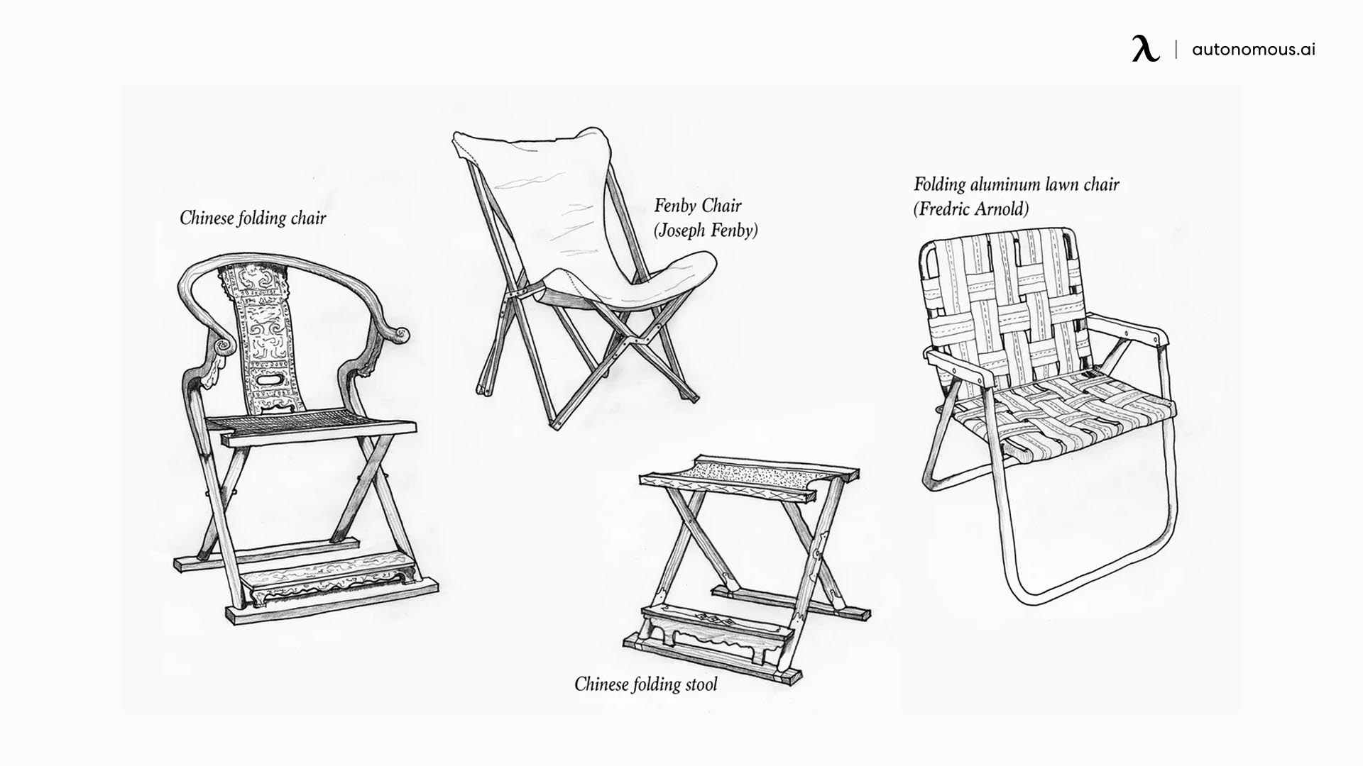 History of the Office Chair