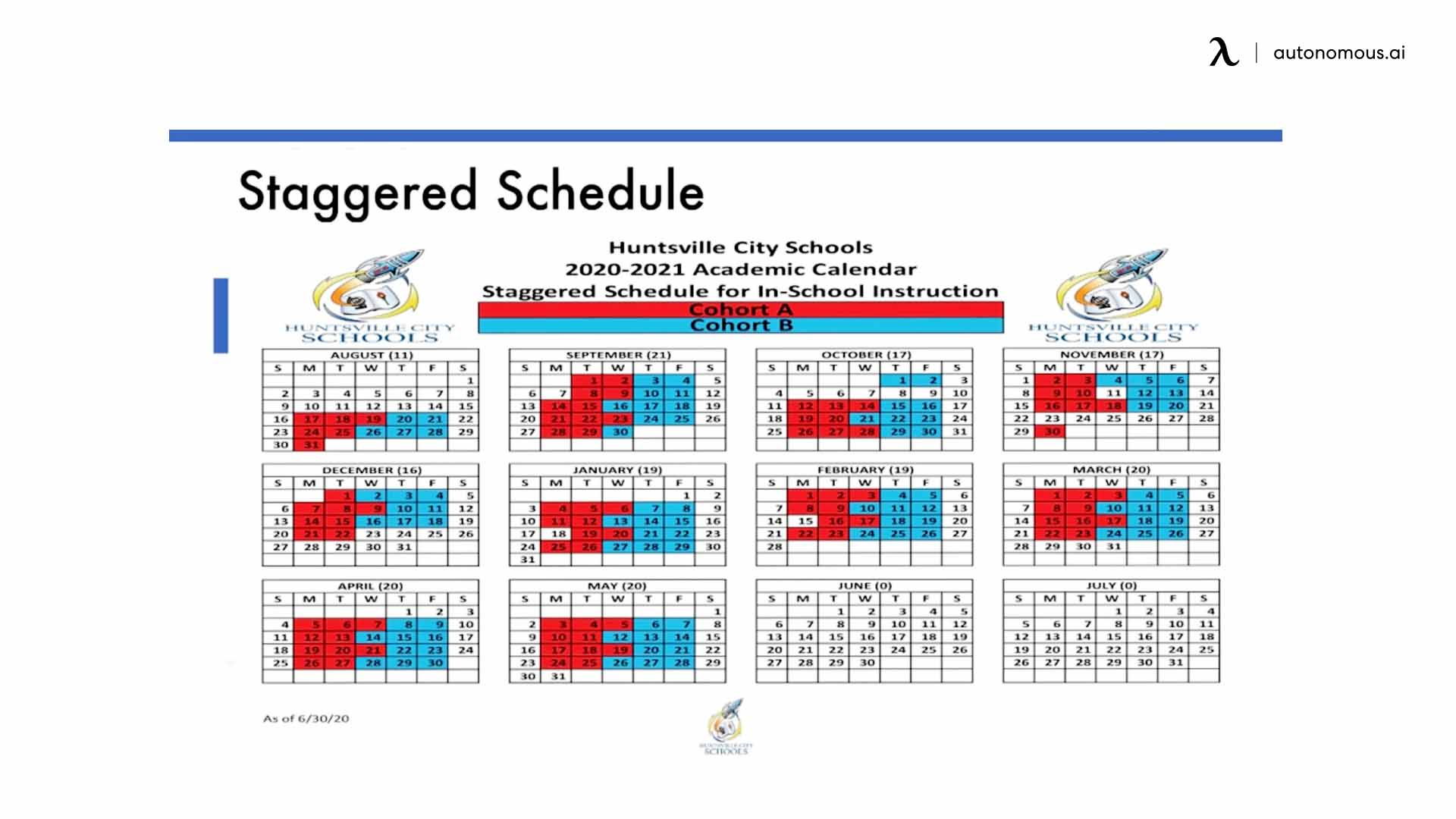 Staggered Schedule
