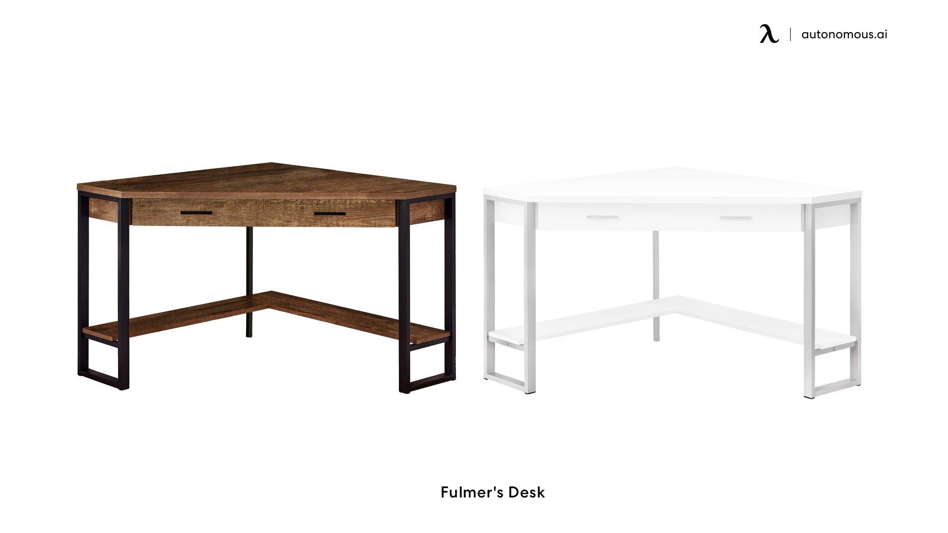 Fulmer's Desk